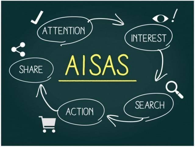 AISAS(アイサス)の法則とは?意味・説明・事例を使って詳しく解説