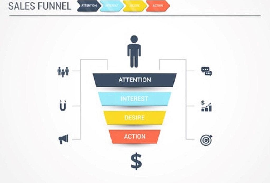 『マーケティングファネル』とは?上手く活用して顧客の心理を捉える方法
